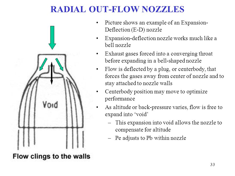 RADIAL OUT-FLOW NOZZLES