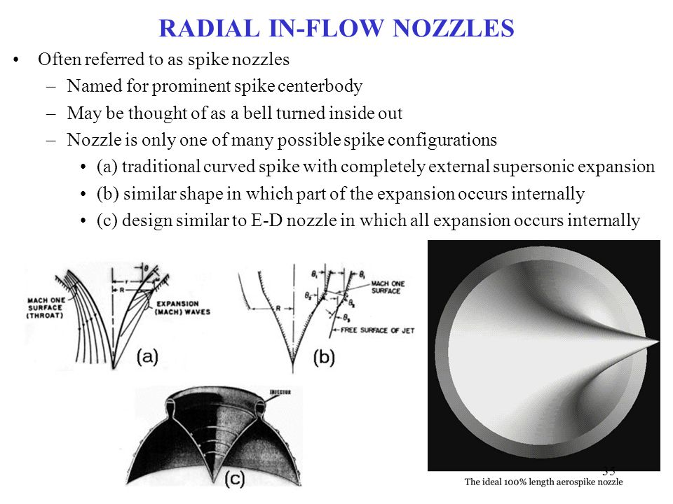 RADIAL IN-FLOW NOZZLES