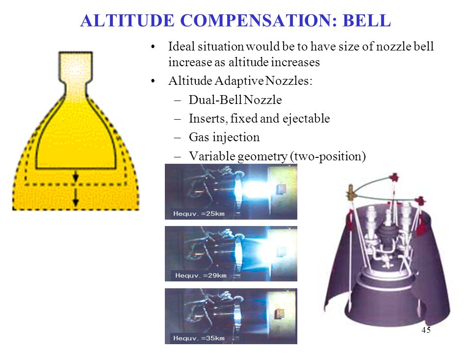 ALTITUDE COMPENSATION: BELL