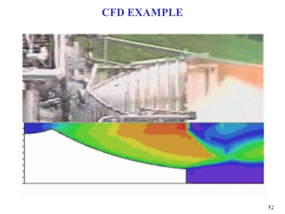 CFD EXAMPLE
