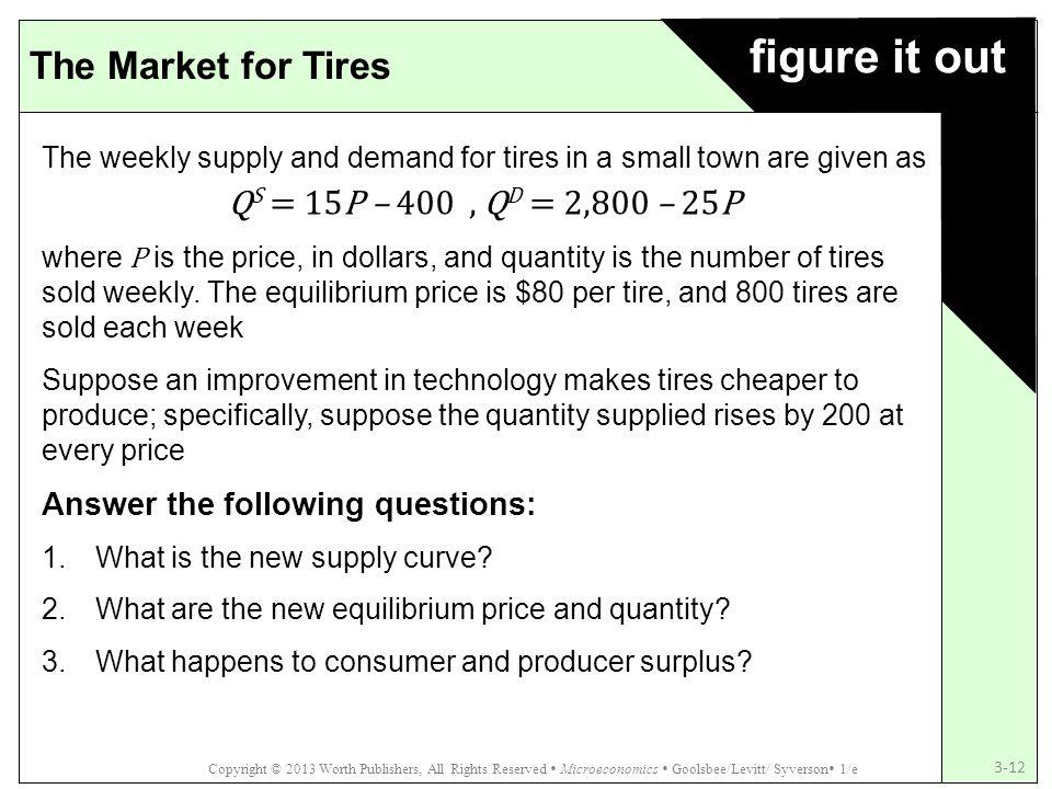 figure it out The Market for Tires QS = 15P – 400 , QD = 2,800 – 25P