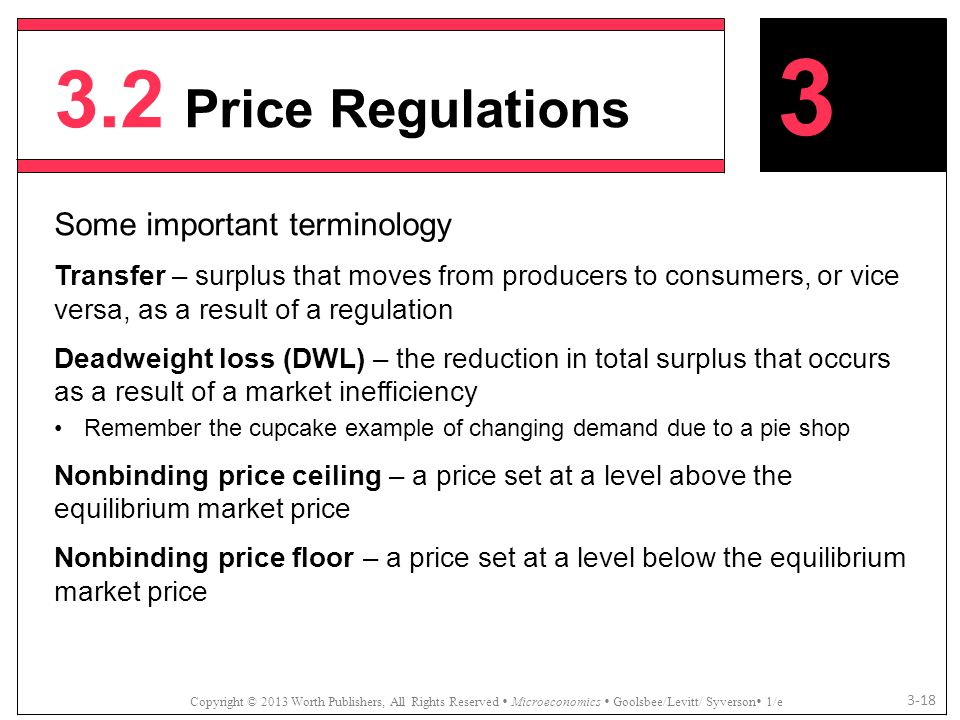 3.2 Price Regulations Some important terminology