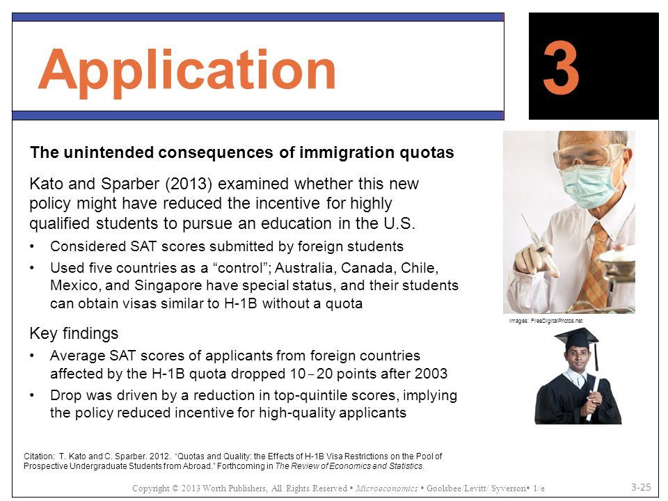 Application 3 The unintended consequences of immigration quotas