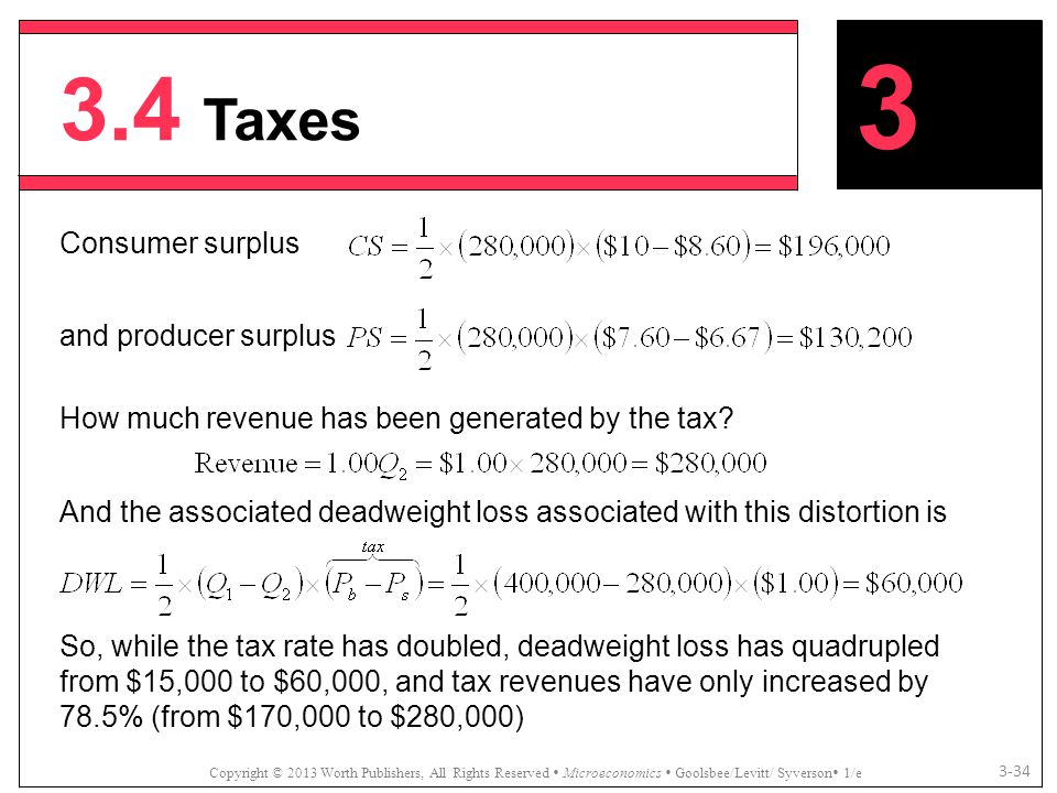 3.4 Taxes 3 Consumer surplus and producer surplus