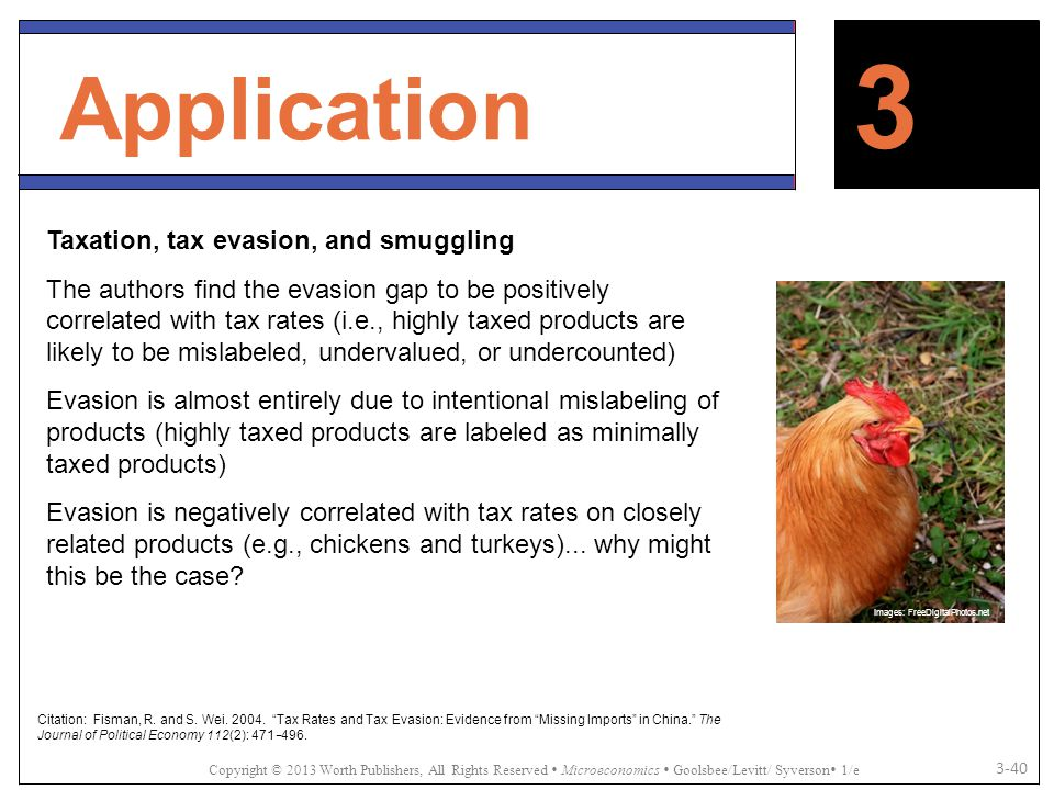 Application 3 Taxation, tax evasion, and smuggling