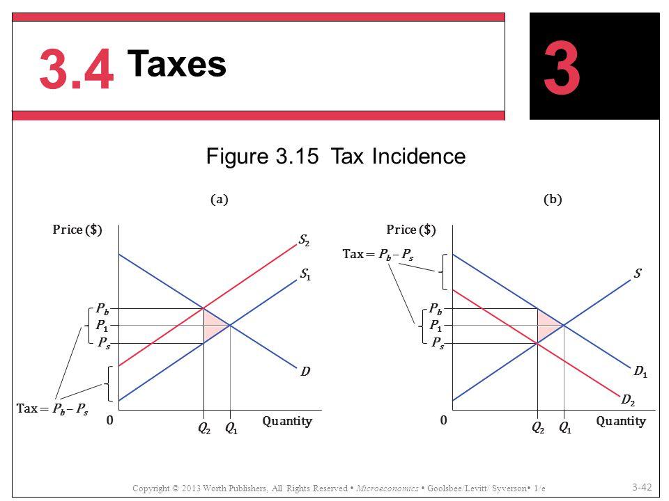3.4 Taxes Figure 3.15 Tax Incidence 3 (a) (b) Price ($) Price ($) S2