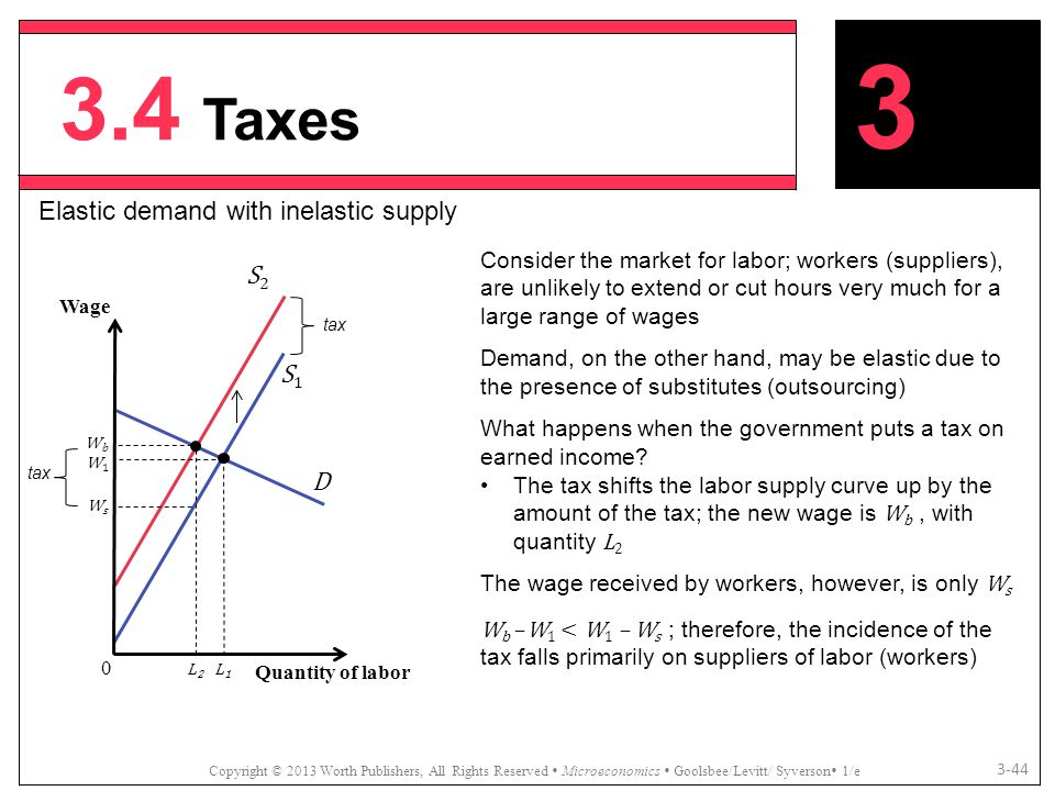 3.4 Taxes 3 Elastic demand with inelastic supply S2 S1 D