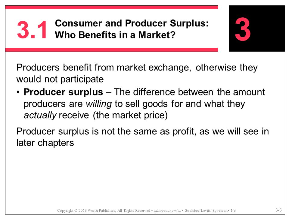 3.1 Consumer and Producer Surplus: Who Benefits in a Market