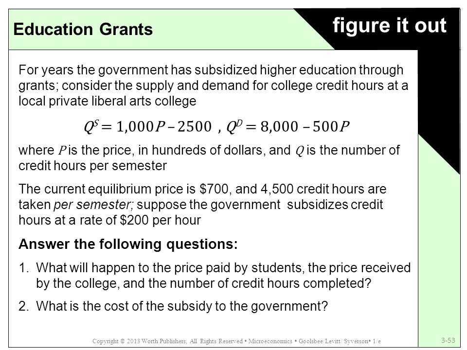 figure it out Education Grants QS = 1,000P – 2500 , QD = 8,000 – 500P