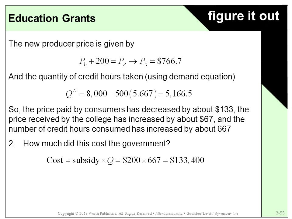 figure it out Education Grants The new producer price is given by