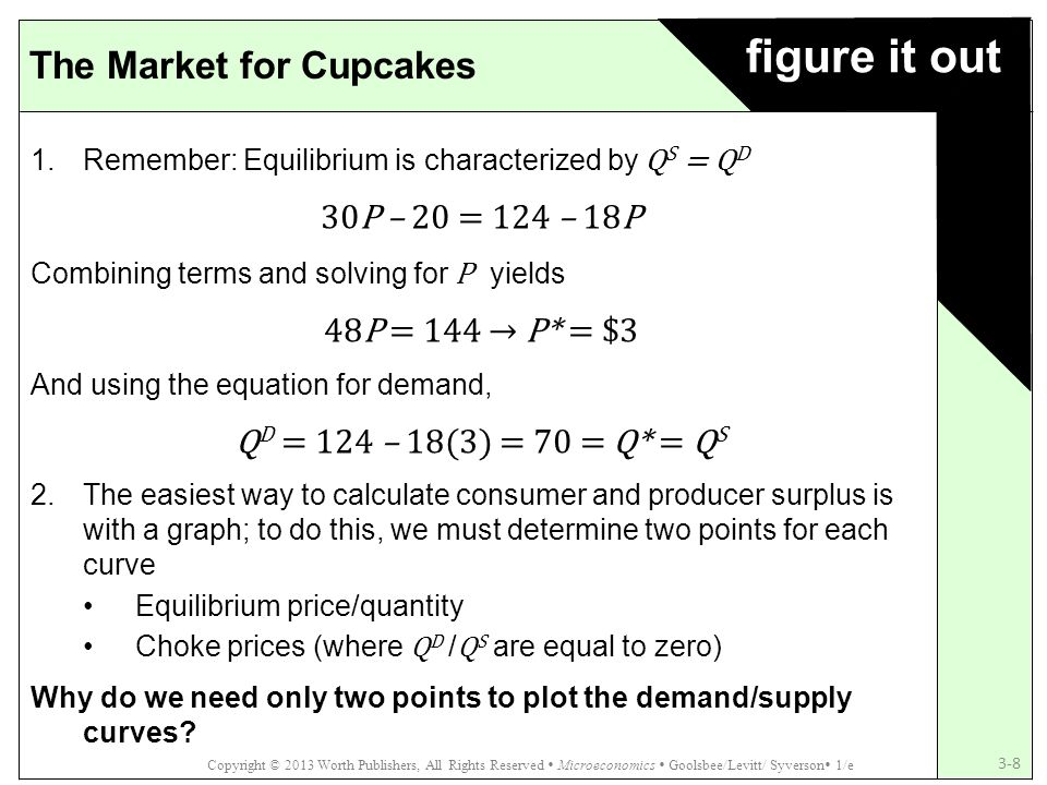 figure it out The Market for Cupcakes 30P – 20 = 124 – 18P