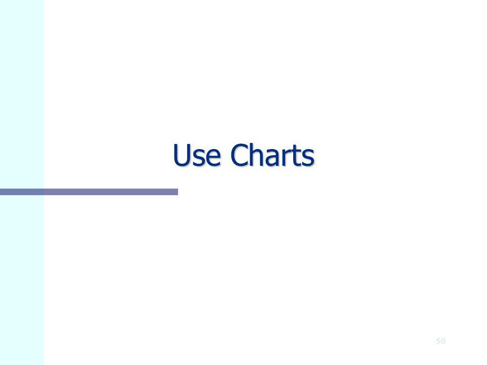 Use Charts Stalking and Strangulation
