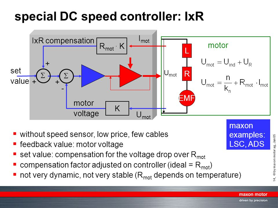 special DC speed controller: IxR