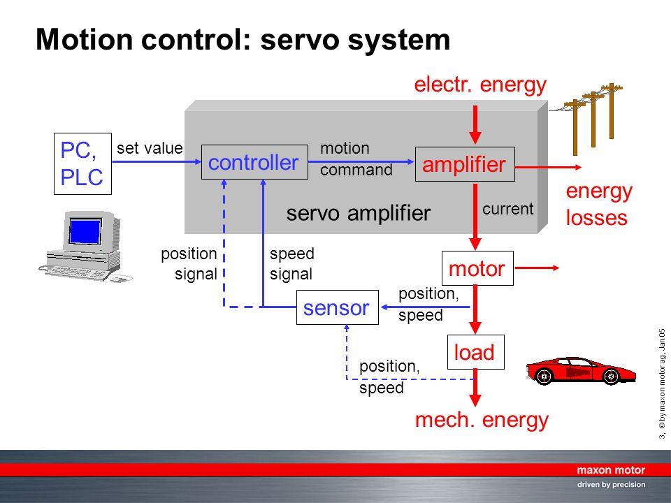 Motion control: servo system