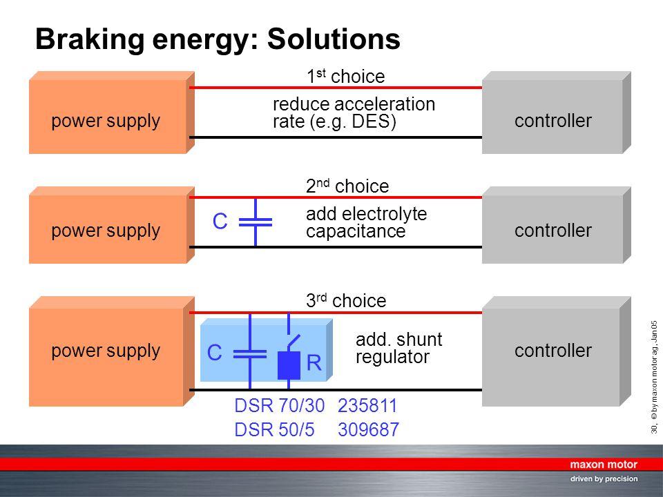 Braking energy: Solutions