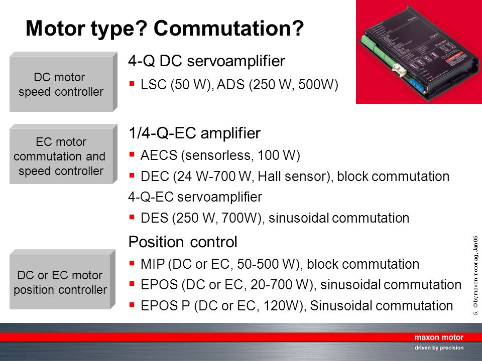 Motor type Commutation