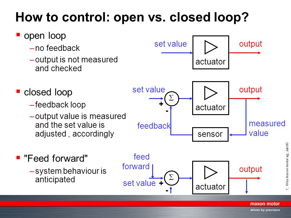 How to control: open vs. closed loop