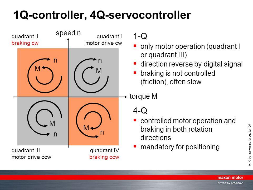 1Q-controller, 4Q-servocontroller