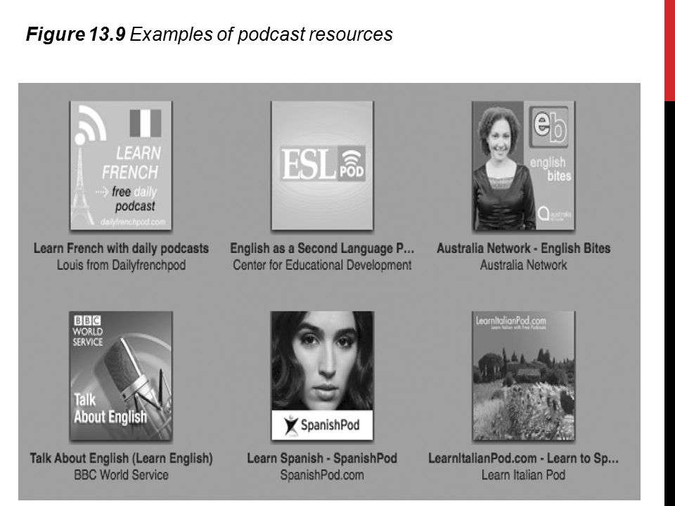 Figure 13.9 Examples of podcast resources