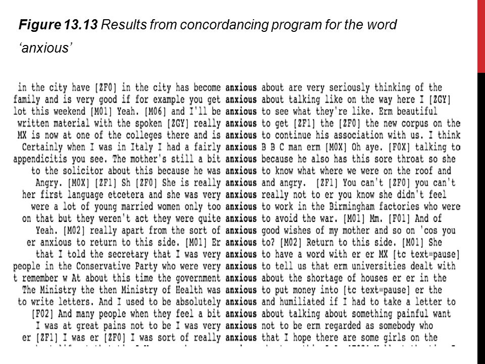 Figure 13.13 Results from concordancing program for the word 'anxious'