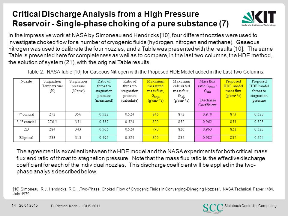 Critical Discharge Analysis from a High Pressure Reservoir - Single-phase choking of a pure substance (7)