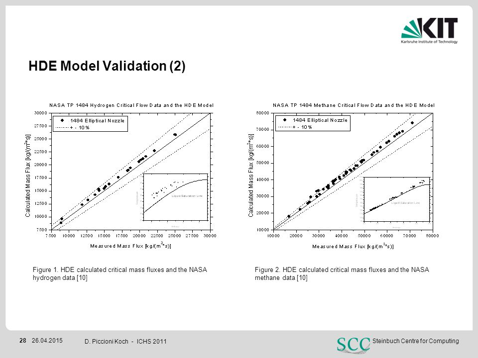 HDE Model Validation (2)