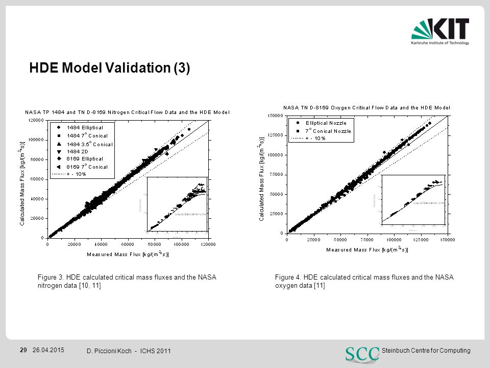 HDE Model Validation (3)