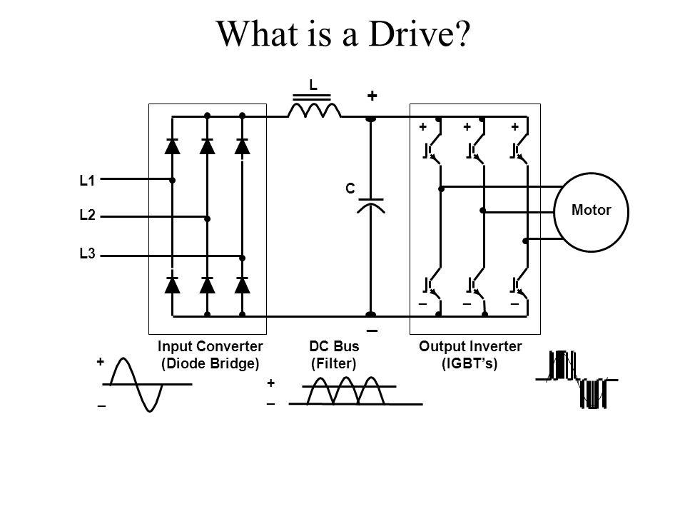 What is a Drive Motor L1 L2 L3 C L Input Converter (Diode Bridge)