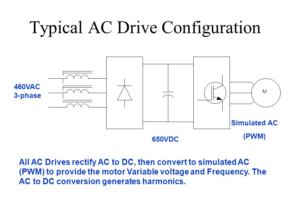 Typical AC Drive Configuration