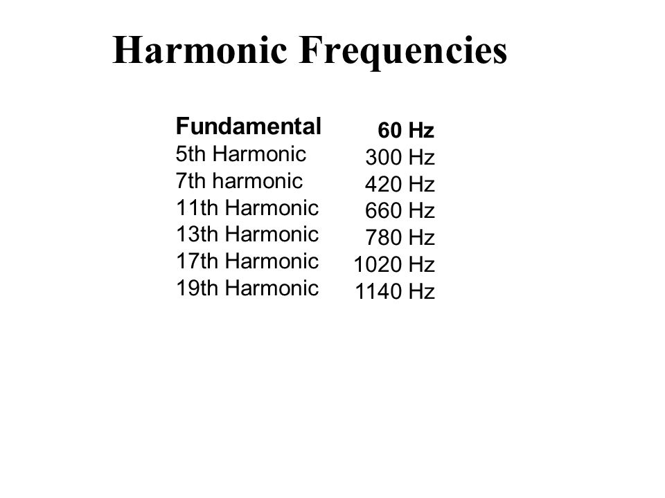 Harmonic Frequencies Fundamental 60 Hz 5th Harmonic 300 Hz