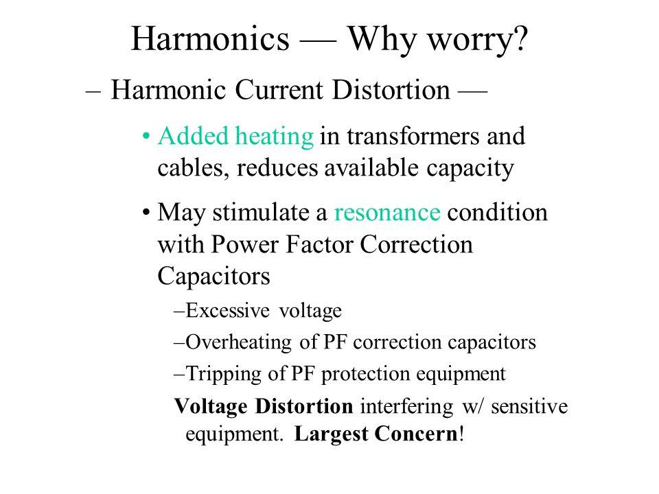 Harmonics — Why worry Harmonic Current Distortion —