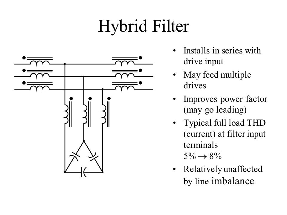 Hybrid Filter Installs in series with drive input
