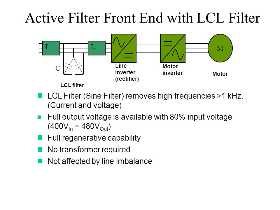 Active Filter Front End with LCL Filter
