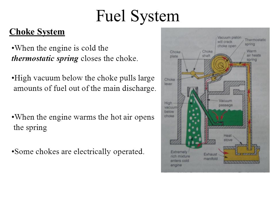 Fuel System Choke System When the engine is cold the