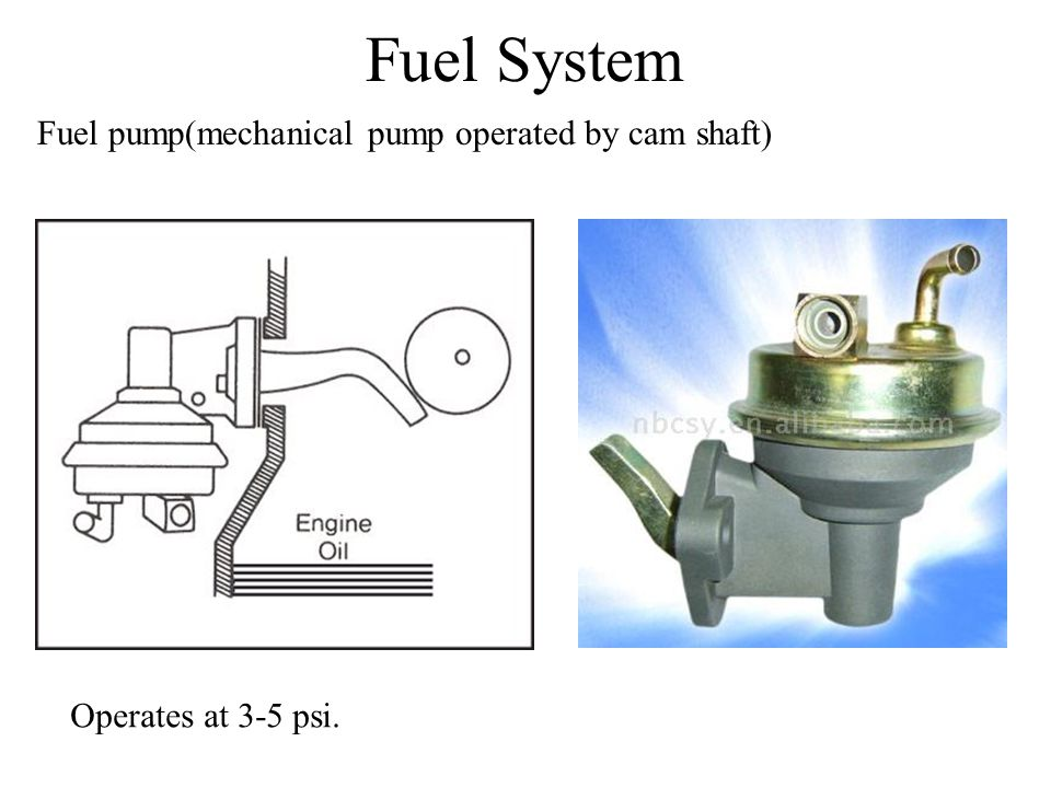 Fuel System Fuel pump(mechanical pump operated by cam shaft)
