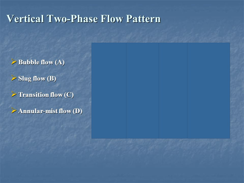 Vertical Two-Phase Flow Pattern