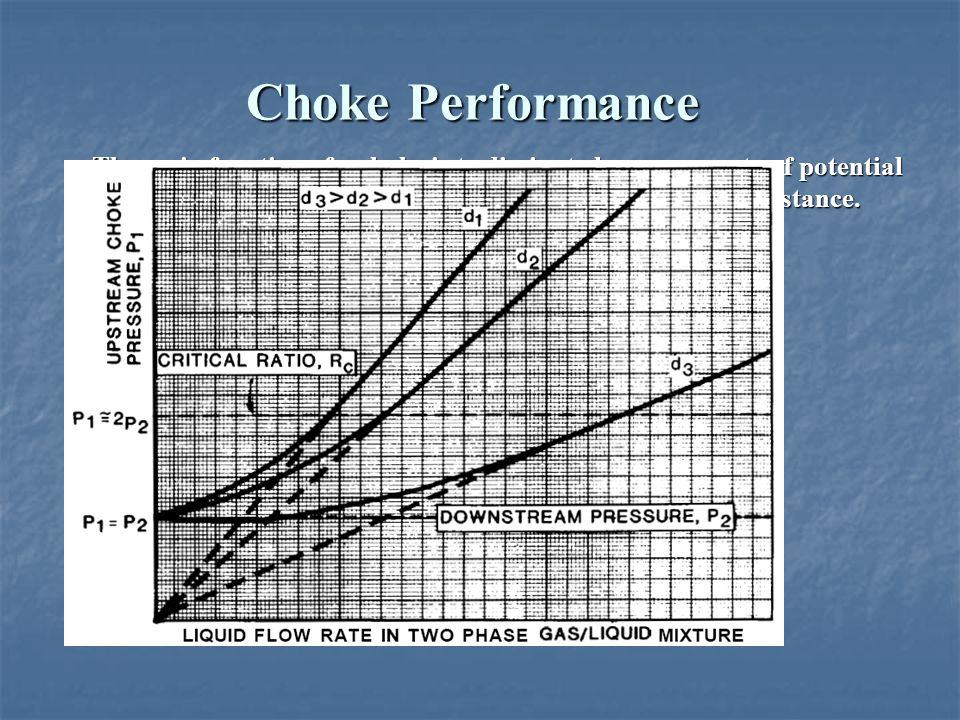 Choke Performance The main function of a choke is to dissipate large amounts of potential energy (i.e., pressure losses) over a very short distance.