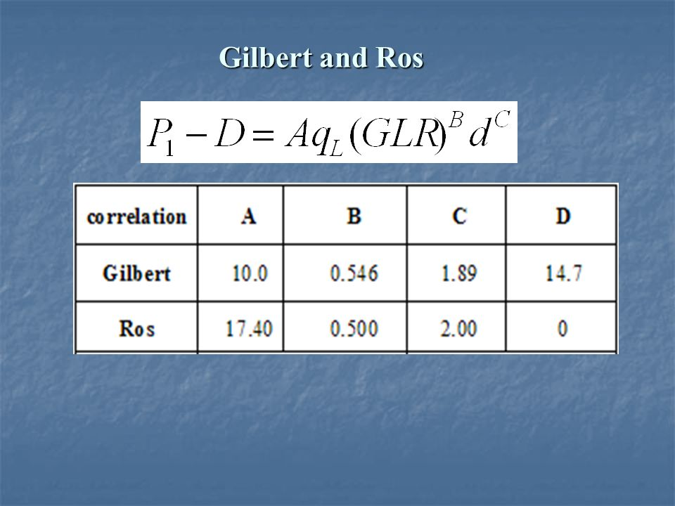 Gilbert and Ros