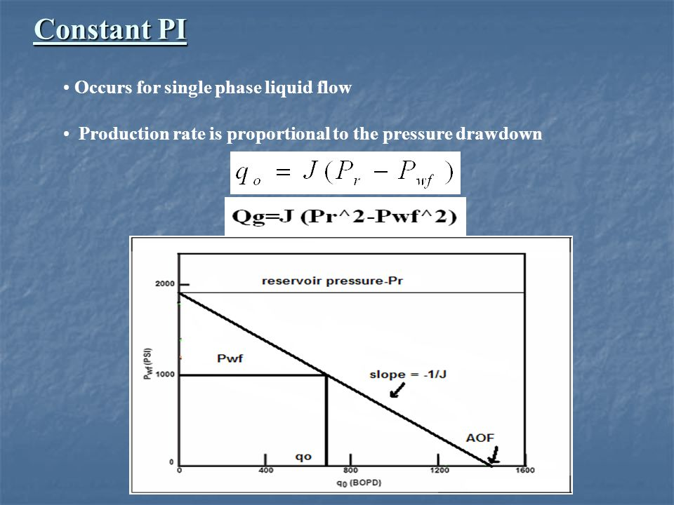 Constant PI Occurs for single phase liquid flow