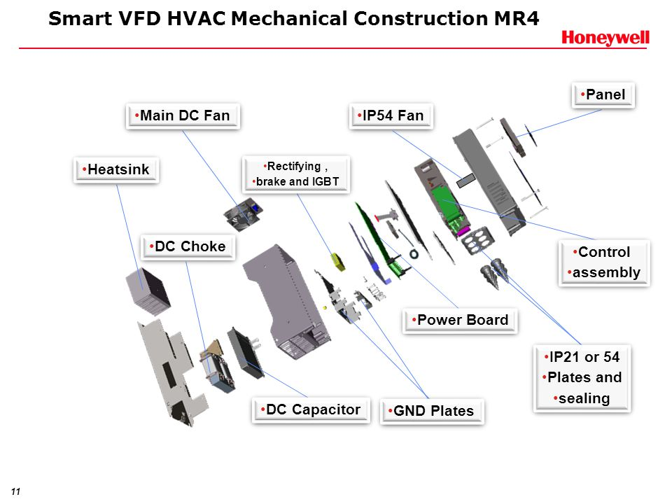 Smart VFD HVAC Mechanical Construction MR4