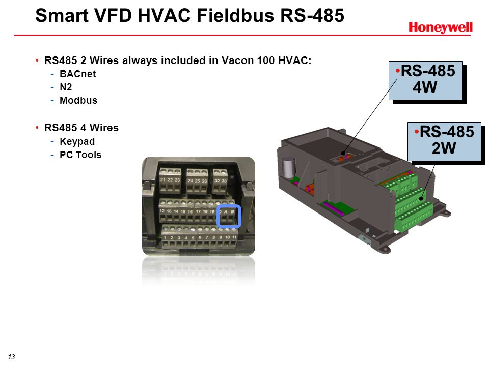 Smart VFD HVAC Fieldbus RS-485