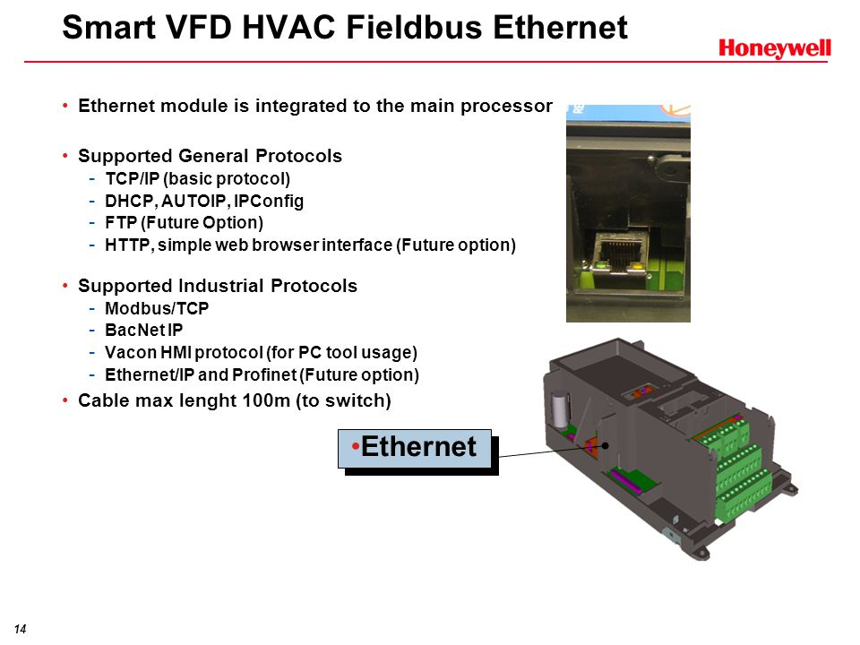 Smart VFD HVAC Fieldbus Ethernet
