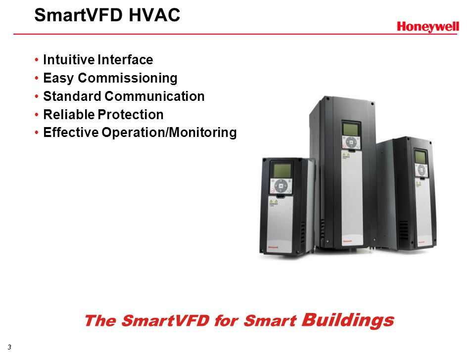 The SmartVFD for Smart Buildings