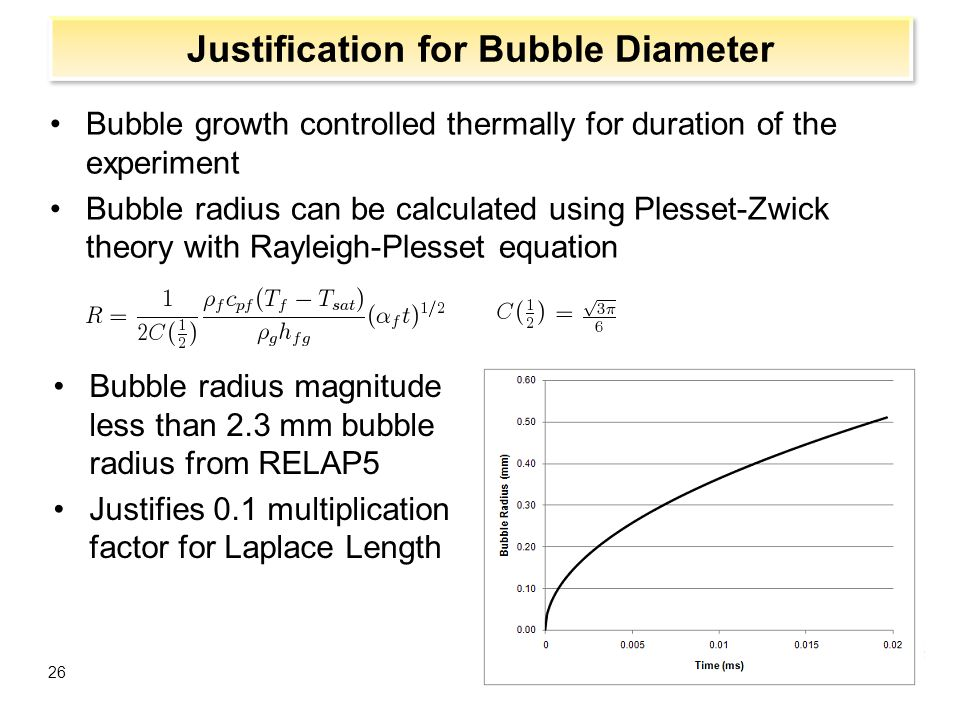 Justification for Bubble Diameter
