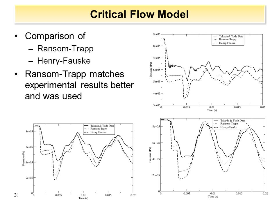 Critical Flow Model Comparison of