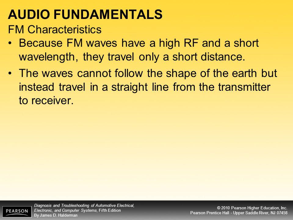 AUDIO FUNDAMENTALS FM Characteristics