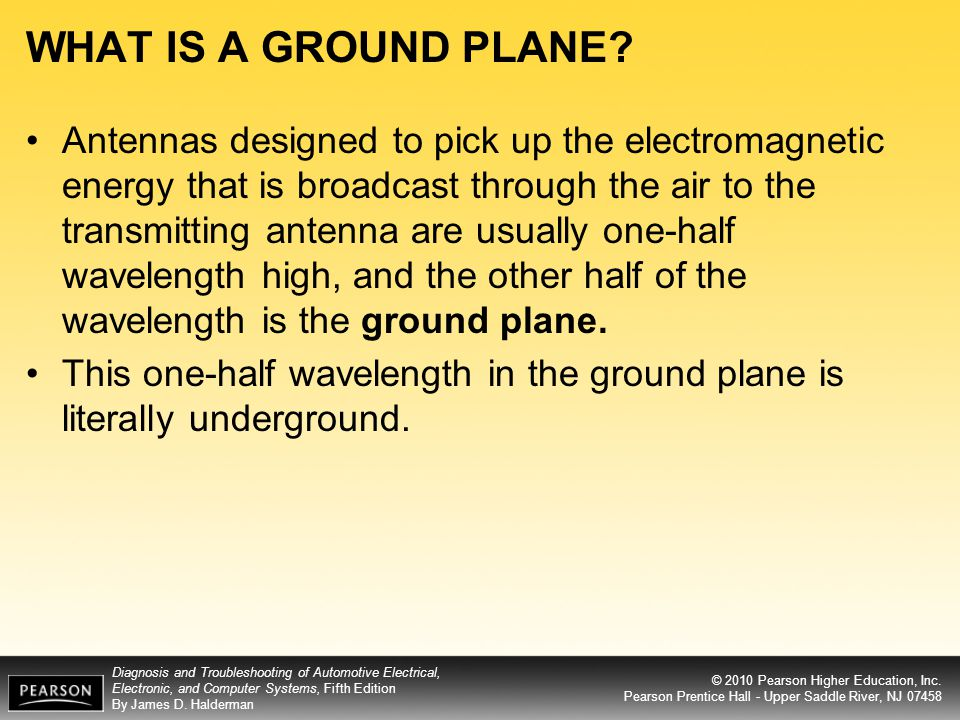 WHAT IS A GROUND PLANE