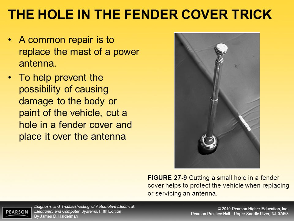 THE HOLE IN THE FENDER COVER TRICK