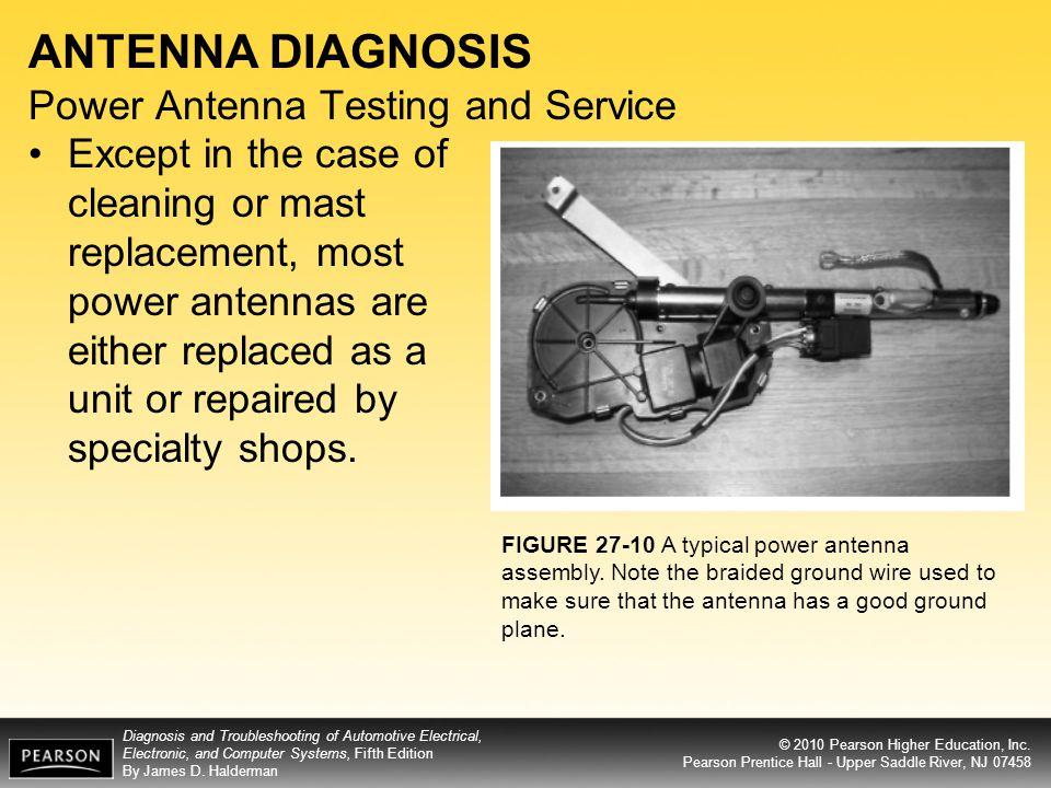 ANTENNA DIAGNOSIS Power Antenna Testing and Service