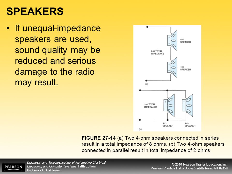 SPEAKERS If unequal-impedance speakers are used, sound quality may be reduced and serious damage to the radio may result.
